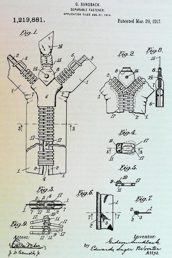 historia y evolución de la cremallera